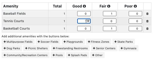 amenities table with a row for tennis courts and the Good number field active